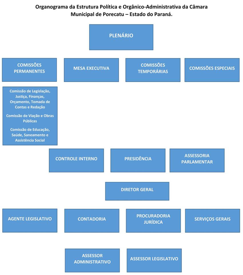 organograma1